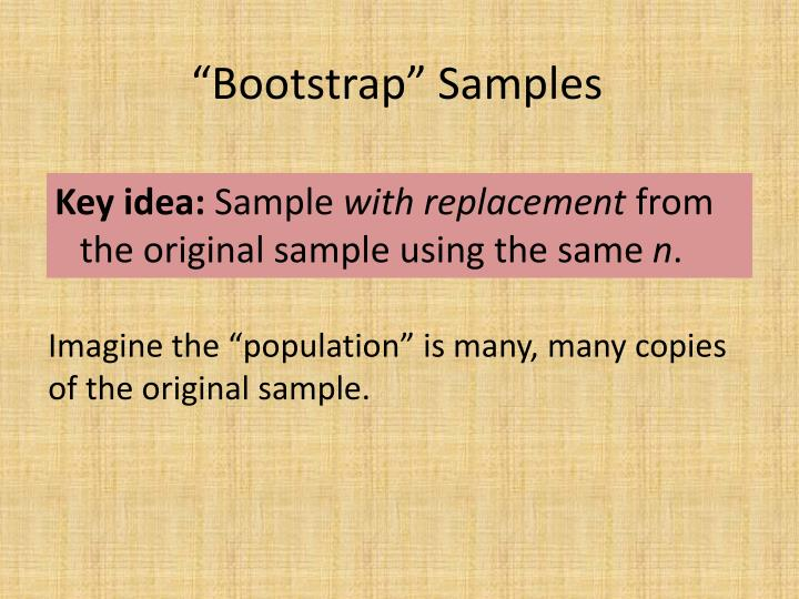 """""""Bootstrap"""" Samples"""
