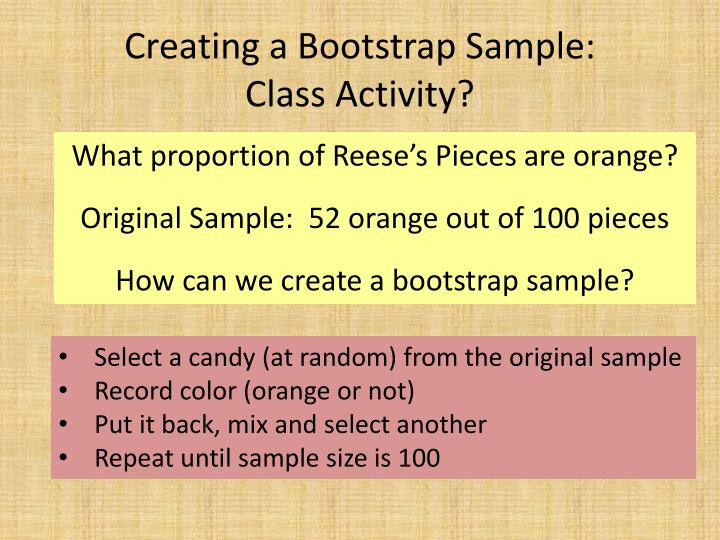 Creating a Bootstrap Sample: