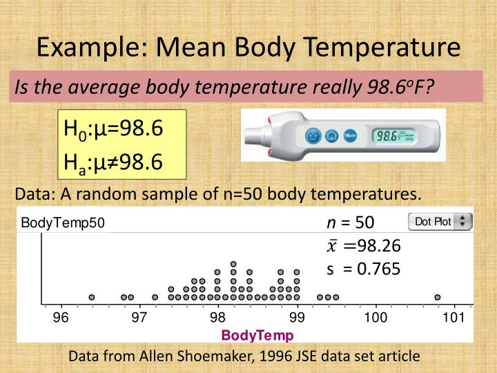 Example: Mean Body Temperature