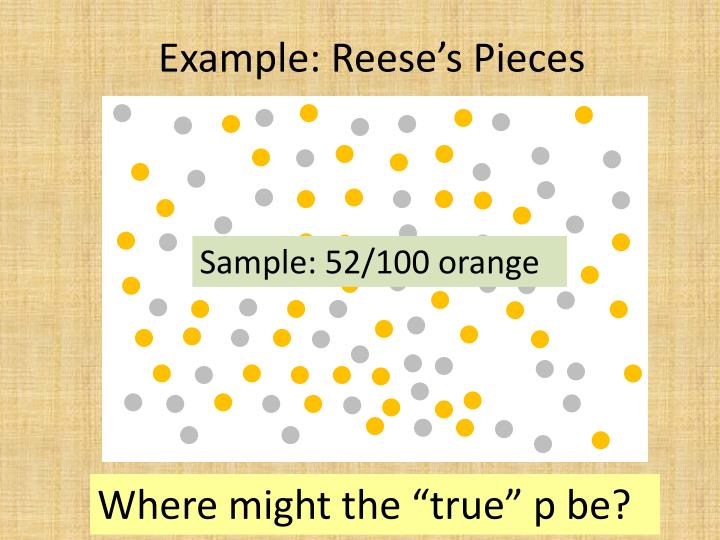 Example: Reese's Pieces