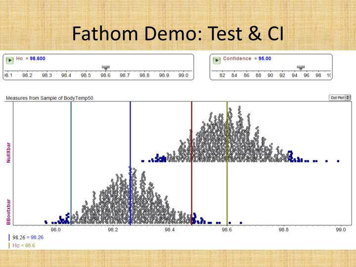 Fathom Demo: Test & CI