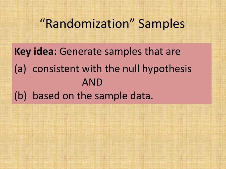 """Randomization"" Samples"