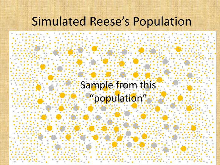 Simulated Reese's Population