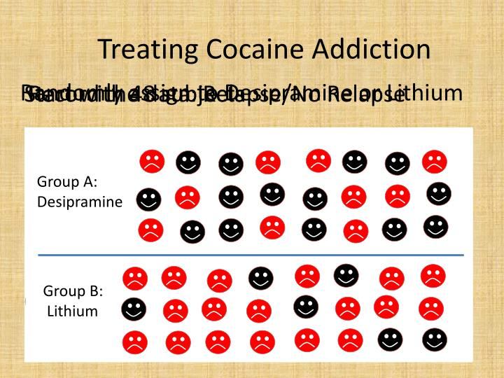 Treating Cocaine Addiction