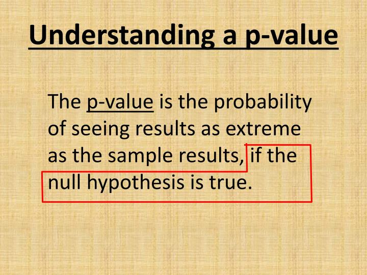 Understanding a p-value
