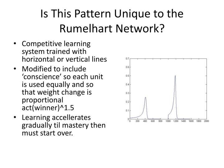 Is This Pattern Unique to the Rumelhart Network?