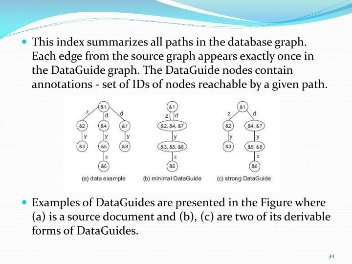This index summarizes all paths in the database graph. Each edge from the