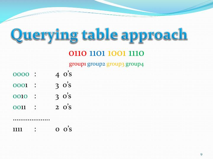 Querying table approach