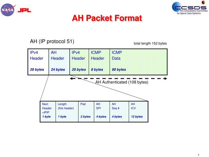 AH Packet Format
