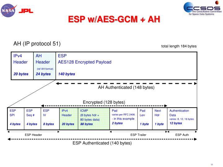 ESP w/AES-GCM + AH