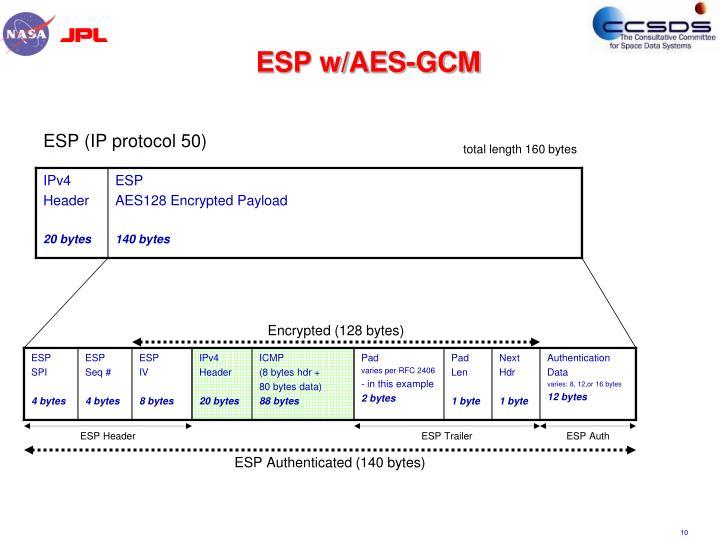 ESP w/AES-GCM