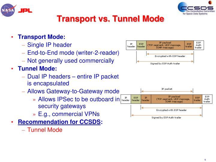 Transport vs. Tunnel Mode