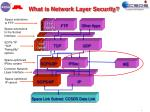what is network layer security