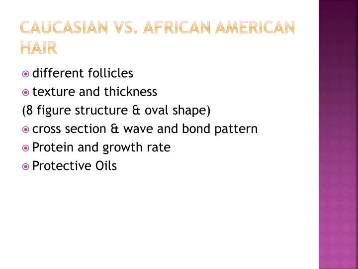 Caucasian Vs. African American Hair