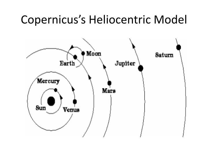 Copernicus's Heliocentric Model