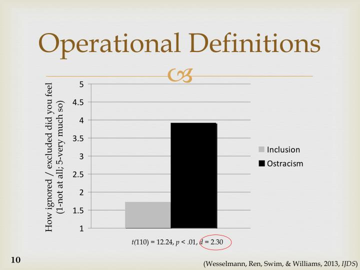 Operational Definitions