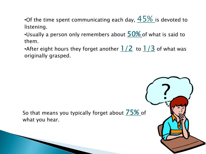 Of the time spent communicating each day,
