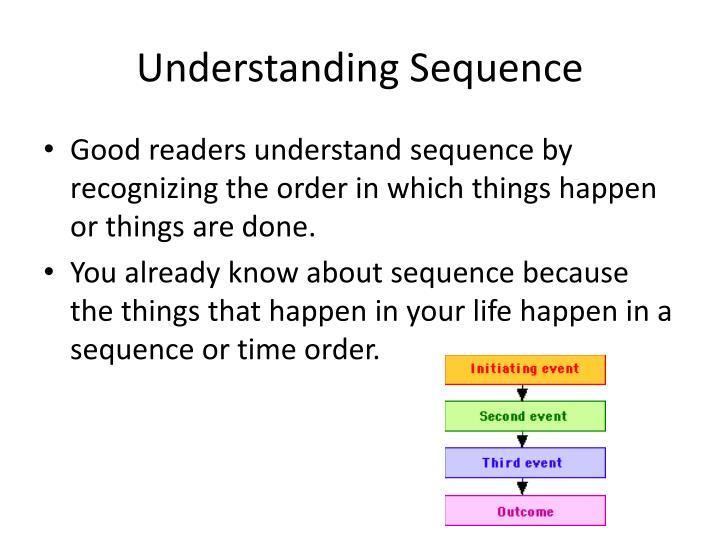 Understanding Sequence