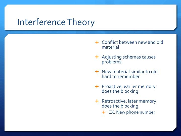 Interference Theory