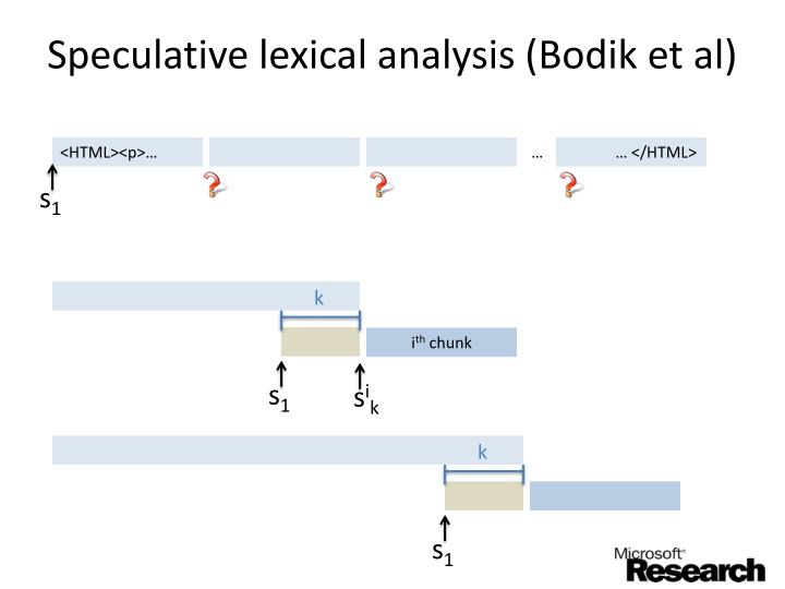 Speculative lexical analysis (