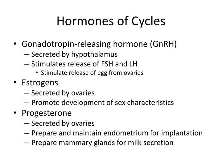 Hormones of Cycles