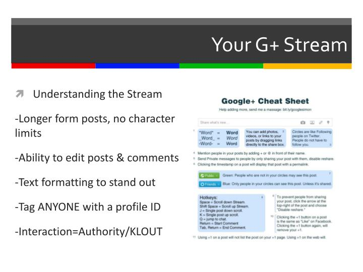 Your G+ Stream