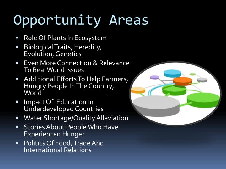 Opportunity Areas