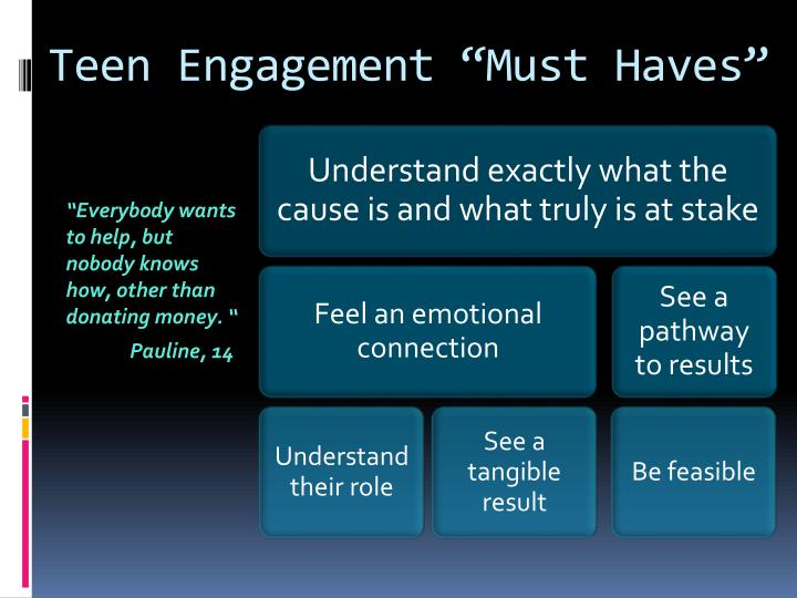 "Teen Engagement ""Must Haves"""