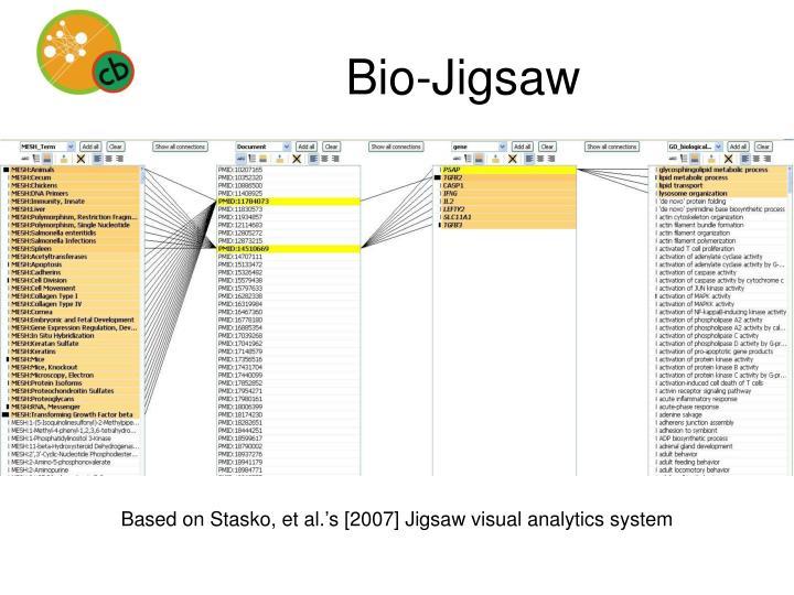 Bio-Jigsaw