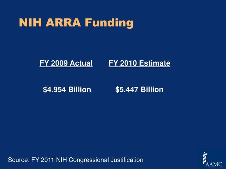 NIH ARRA Funding