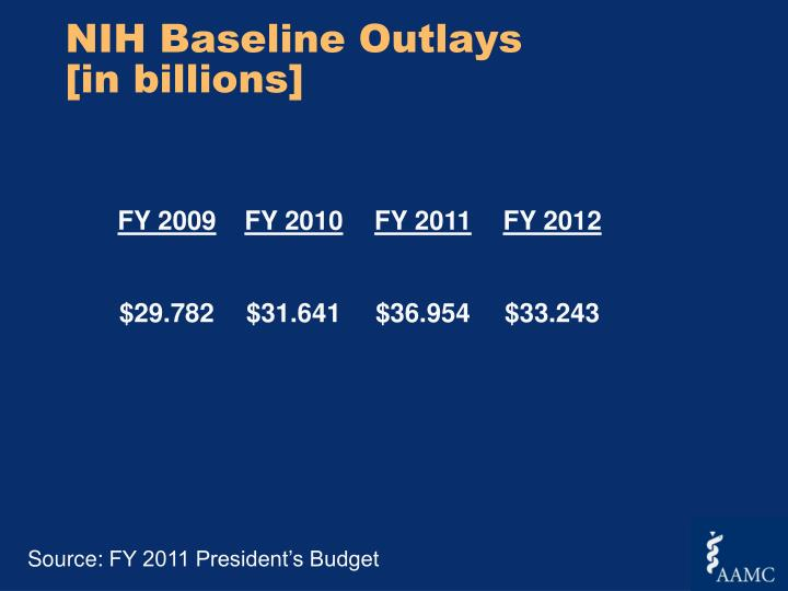 NIH Baseline Outlays                 [in billions]