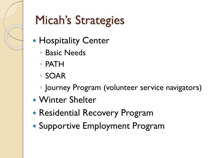 Micah's Strategies