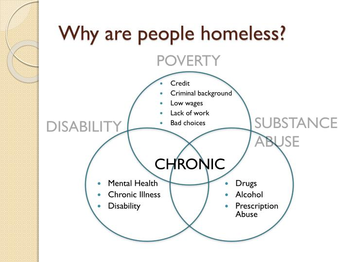 Why are people homeless?