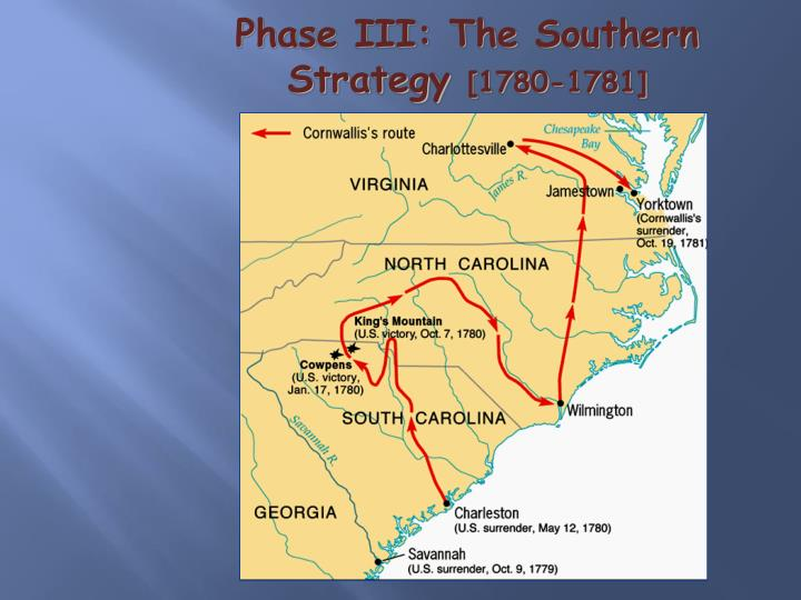 Phase III: The Southern Strategy