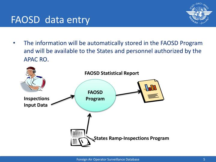 FAOSD  data entry