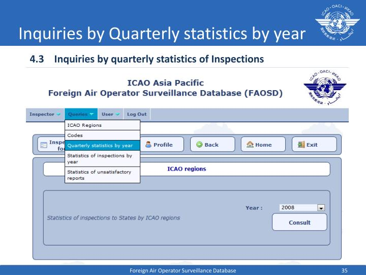 Inquiries by Quarterly statistics by year