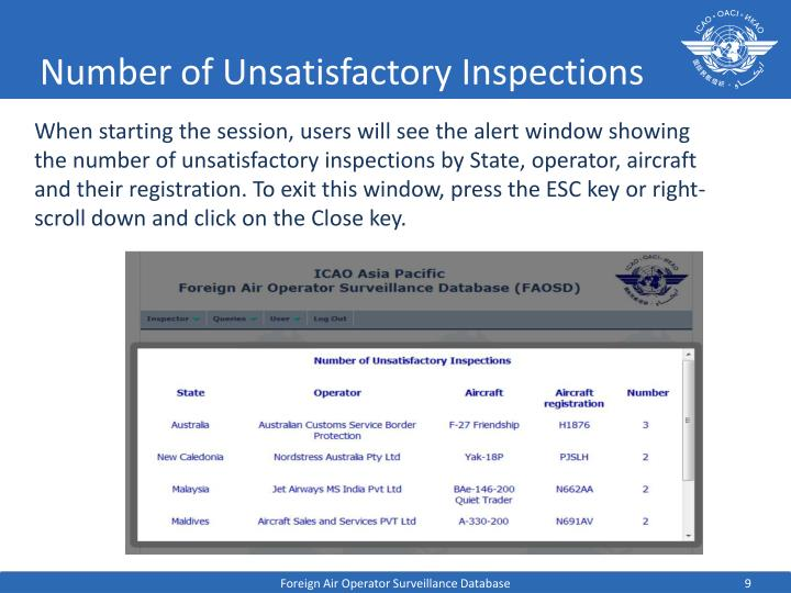 Number of Unsatisfactory Inspections