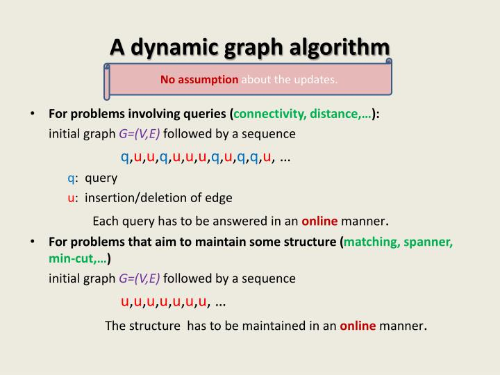 A dynamic graph algorithm