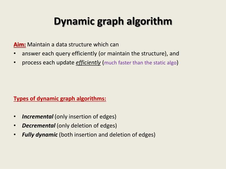 Dynamic graph algorithm