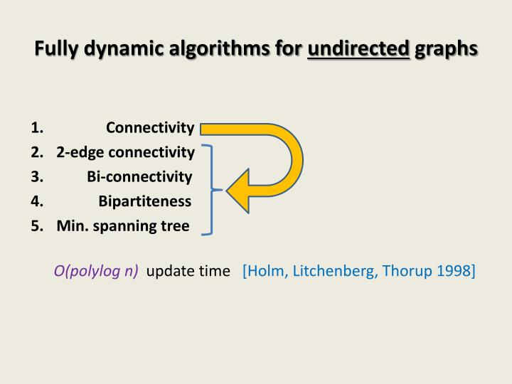 Fully dynamic algorithms for
