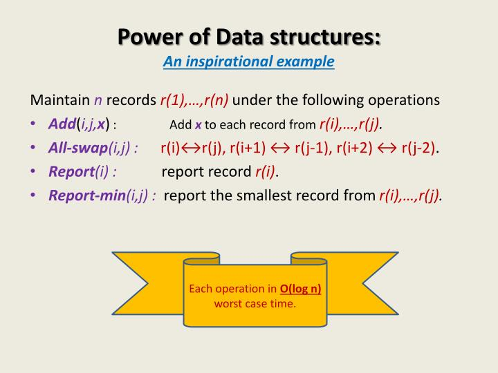 Power of Data structures: