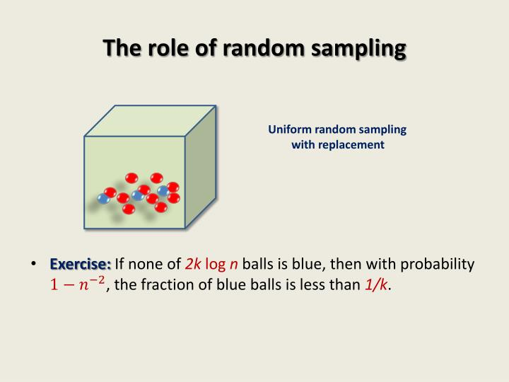 The role of random sampling