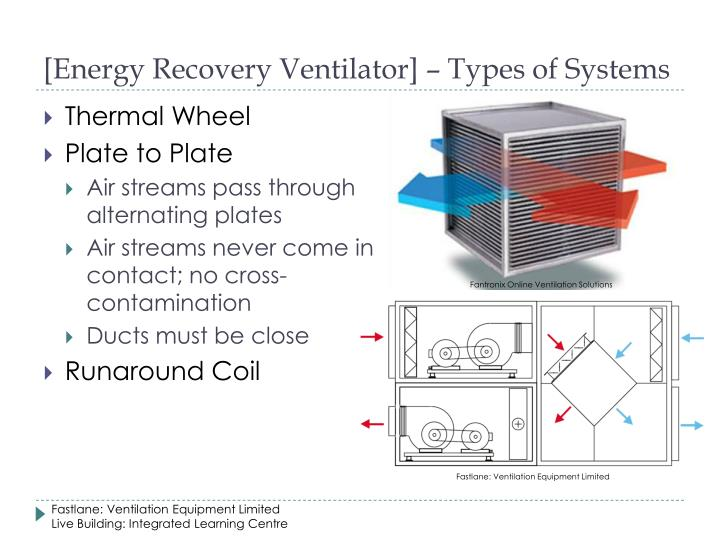 [Energy Recovery Ventilator] – Types of Systems