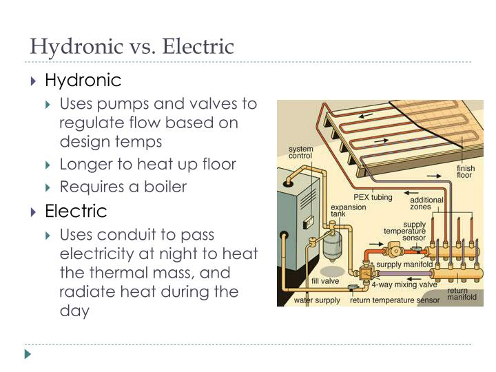 Hydronic vs. Electric