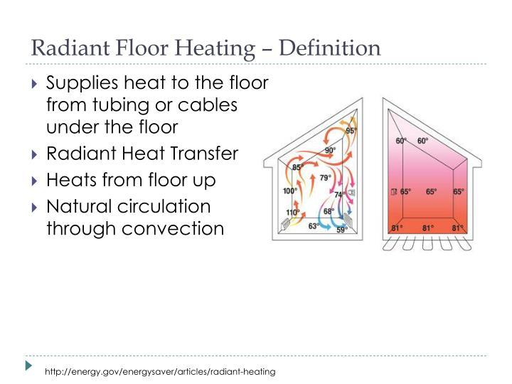 Radiant Floor Heating – Definition