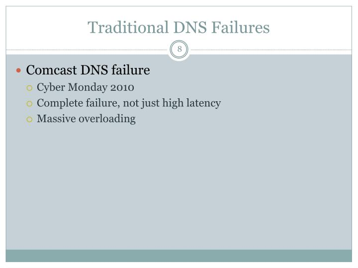 Traditional DNS Failures