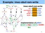 example imec sbuf ram write