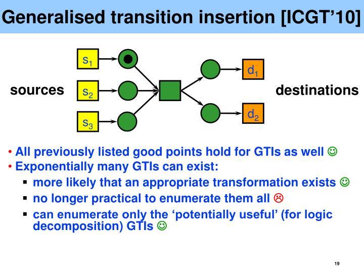 Generalised transition insertion [ICGT'10]