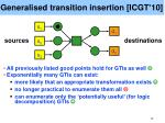 generalised transition insertion icgt 10