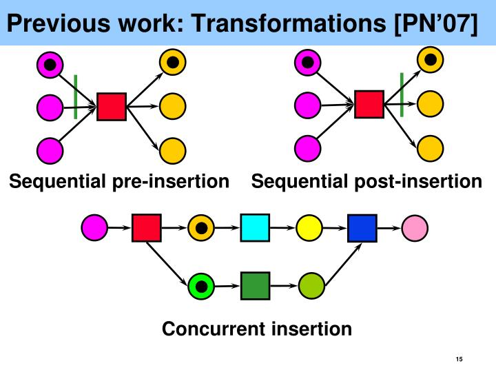 Previous work: Transformations [PN'07]